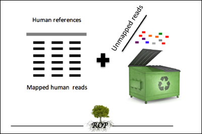 ROP : Read origin protocol